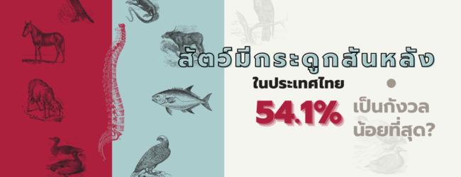 สัตว์มีกระดูกสันหลังในประเทศไทย 54.1% เป็นกังวลน้อยที่สุด?